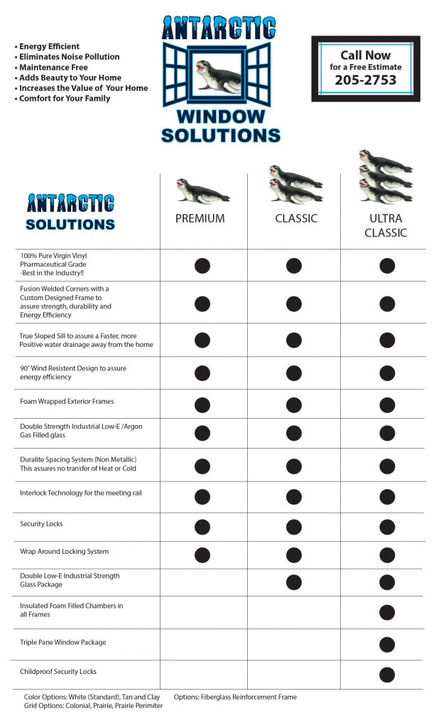 Comparison Chart Options Antarctic Window Solutions